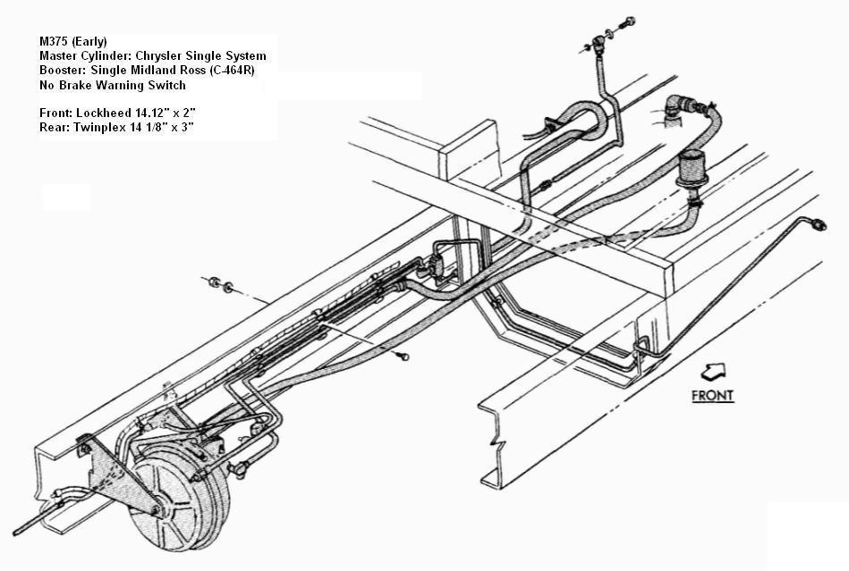 Rv Brake Controller Wiring Diagram